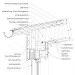 Knauer_Hüttner-Architektur WG_Detail 2